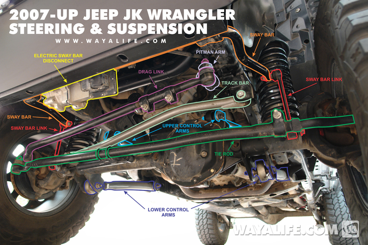 Jeep Wrangler Tj Steering Diagram Jeep Free Engine Image