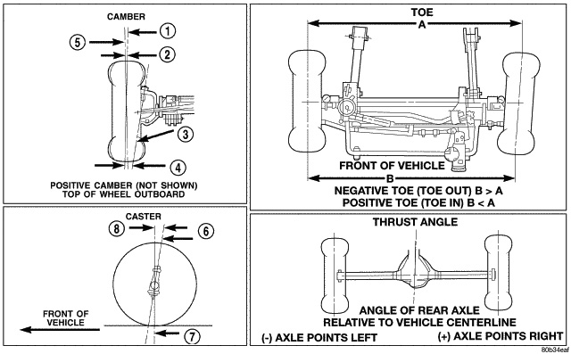 jeep cj steering column wiring diagram wirdig jeep cj steering wheel diagram wiring diagram
